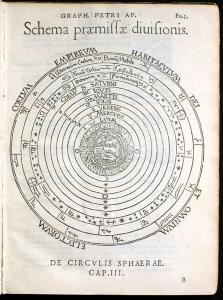 Appian's Cosmographia